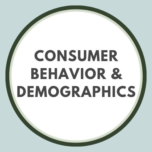 Consumer Behavior and Demographics