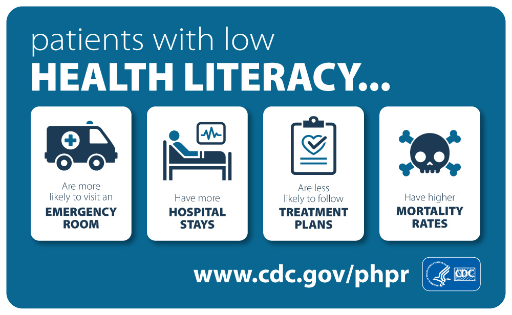 patients with low health literacy