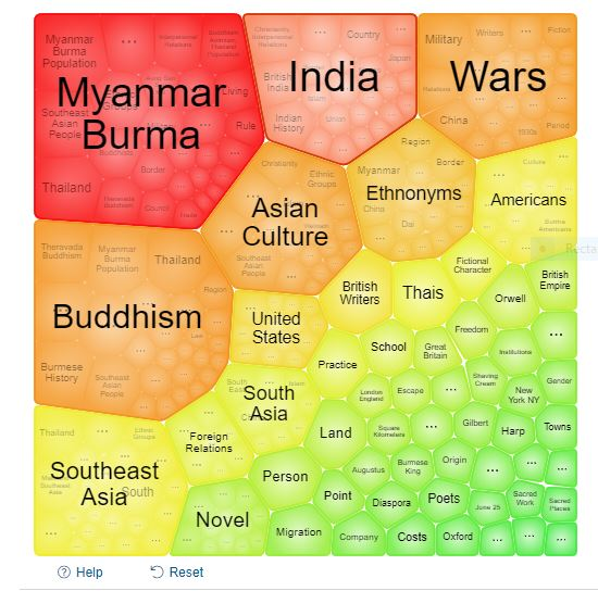 Screenshot of a concept mapping tool representing a search for Burma.