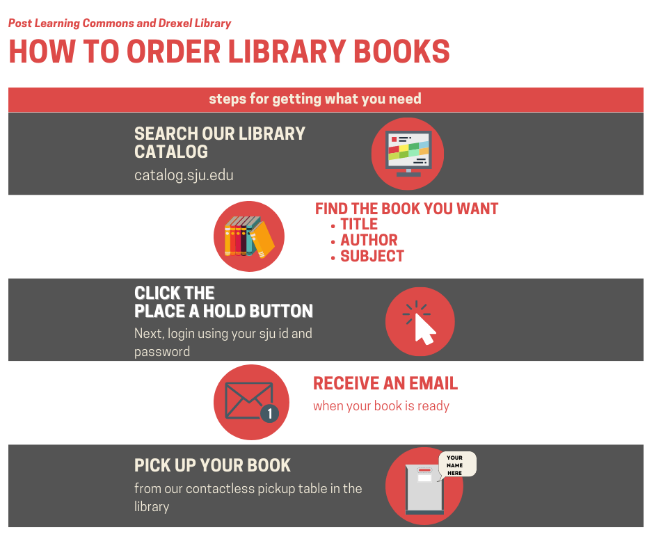 How to Use the Library Catalog to Request a Book for Contactless Pickup