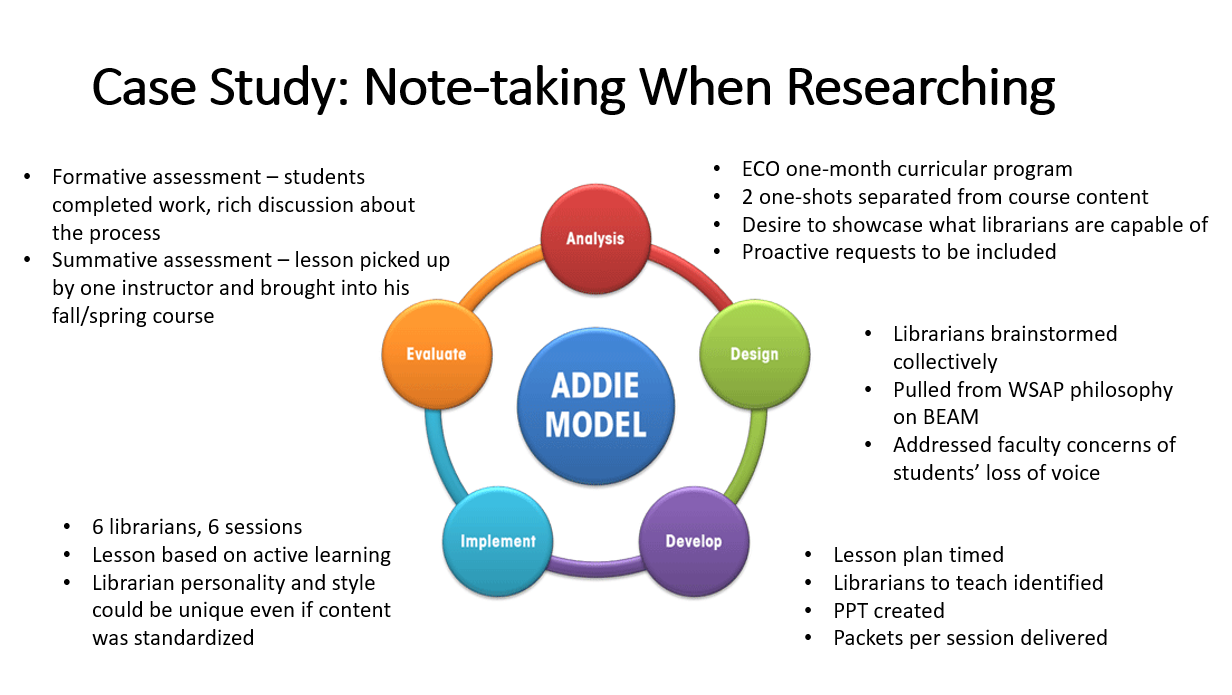 PPT slide of ADDIE applied to note taking lesson