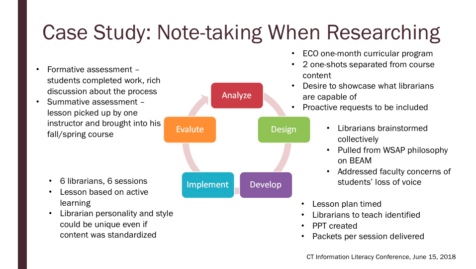 "ADDIE model applied to ""Note taking when researching"" lesson"