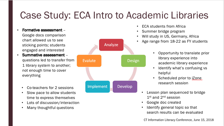 PPT slide of ADDIE applied to a lesson on navigating academic libraries