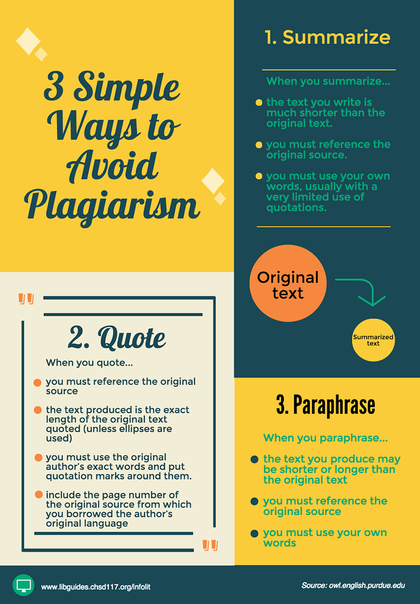 3 ways to avoid plagiarism