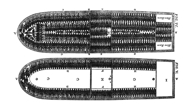 Illustration of how slaves were positioned in ships