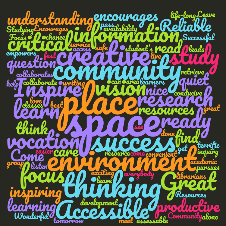 world cloud of words from suggested library vision statements