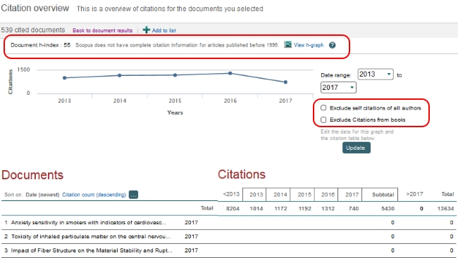 Scopus create citation overview chart