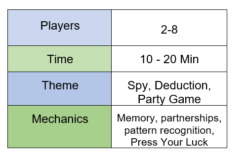 chart indicating codenames pictures requires 2-8 players, takes 10-20 minutes to play, features spy, deduction, and party game themes, and offers memory, partnerships, pattern recognition, and press your luck mechanics