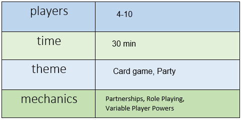 chart indicating are you the traitor requires 4-10 players, takes 30 minutes to play, features card and party themes, and offers partnerships, role playing, and variable player powers mechanics
