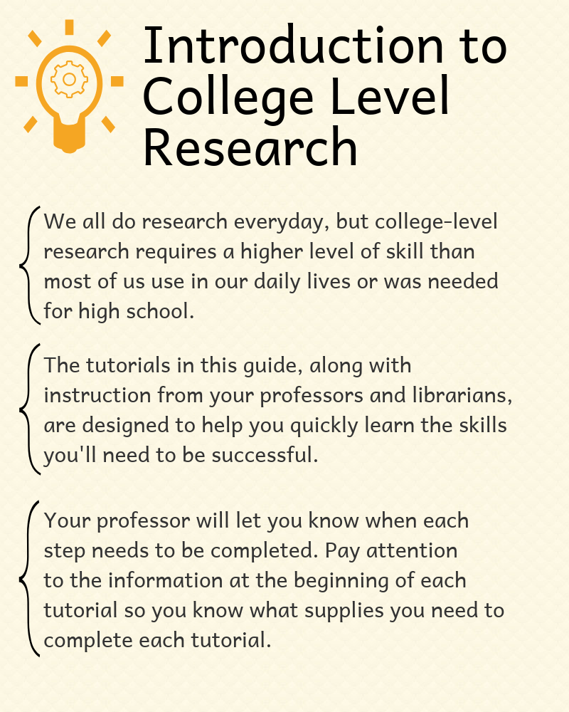 Introduction to College Level Research We all do research everyday, but college-level research requires a higher level of skill than most of us use in our daily lives or was needed for high school. The tutorials in this guide, along with instruction from your professors and librarians, are designed to help you quickly learn the skills you'll need to be successful. Your professor will let you know when each   step needs to be completed. Pay attention   to the information at the beginning of each tutorial so you know what supplies you need to complete each tutorial.