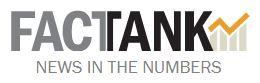FactTank