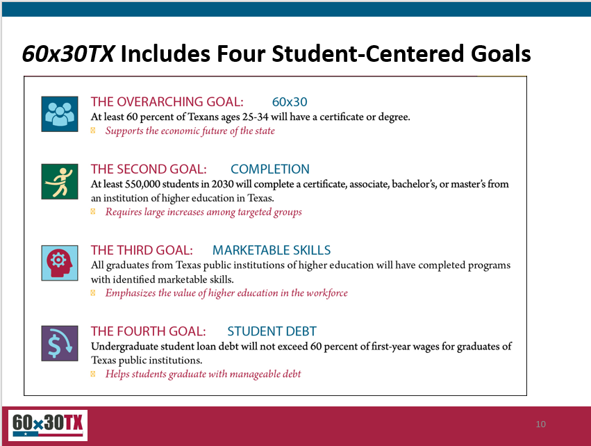 60x30TX - Four Student-Centered Goals