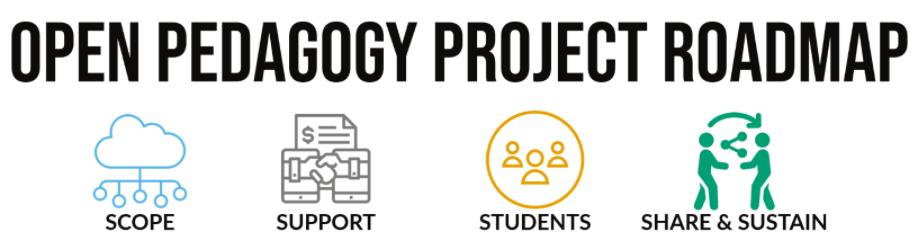 Open Pedagogy Project Roadmap