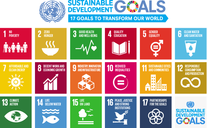 17 Sustainable Development Goals - United Nations