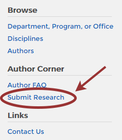 Look under the Author Corner heading in the left sidebar for the Submit Research link.