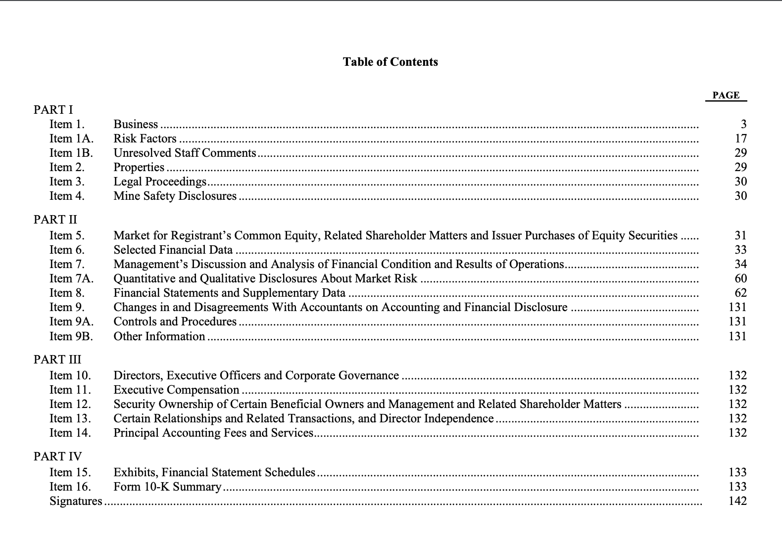 table of contents for the 2019 Neilsen Annual Report