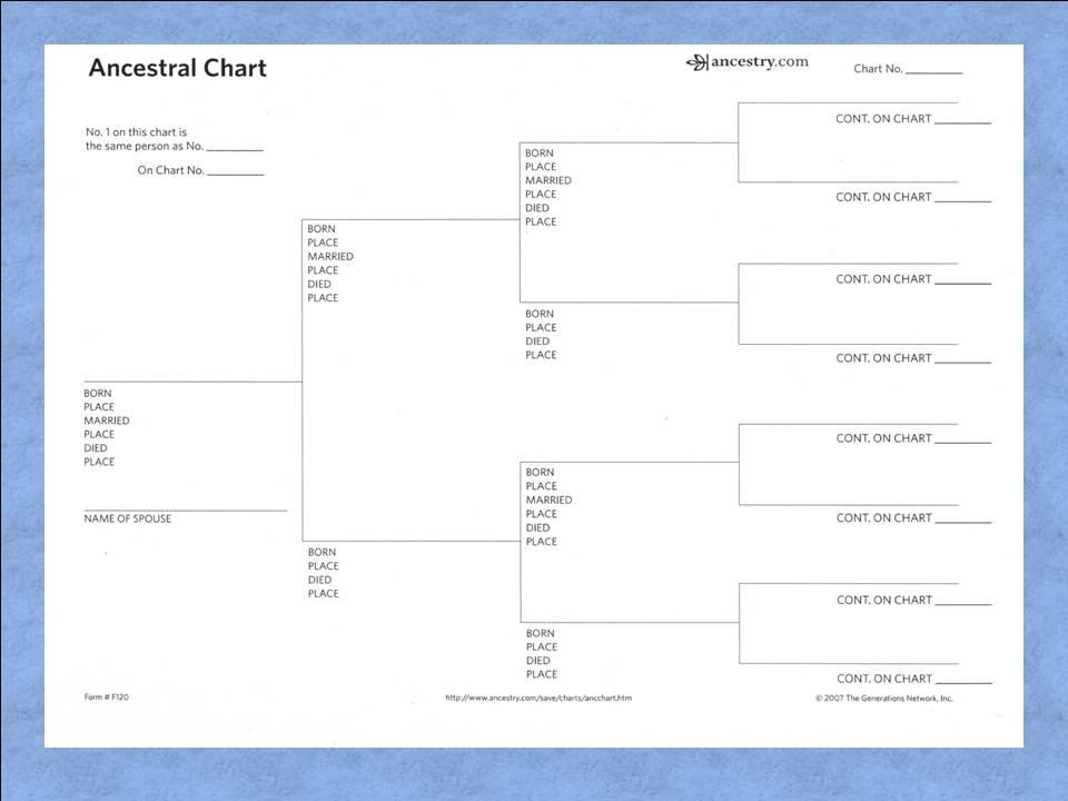 printable Ancestry chart