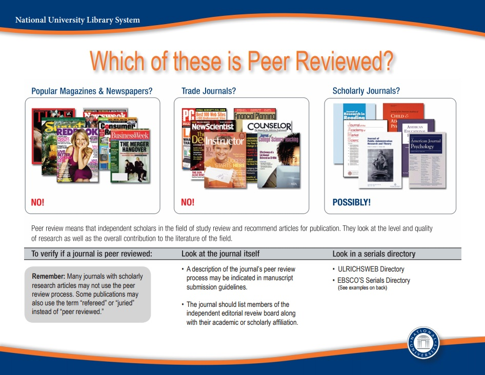 Thumbnail for peer-review handout