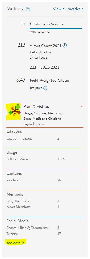PlumX in Scopus
