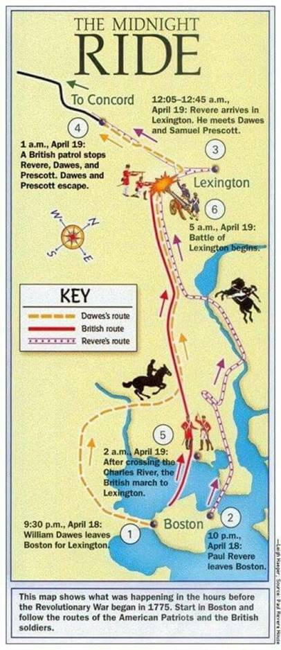 A map of Paul Revere's ride