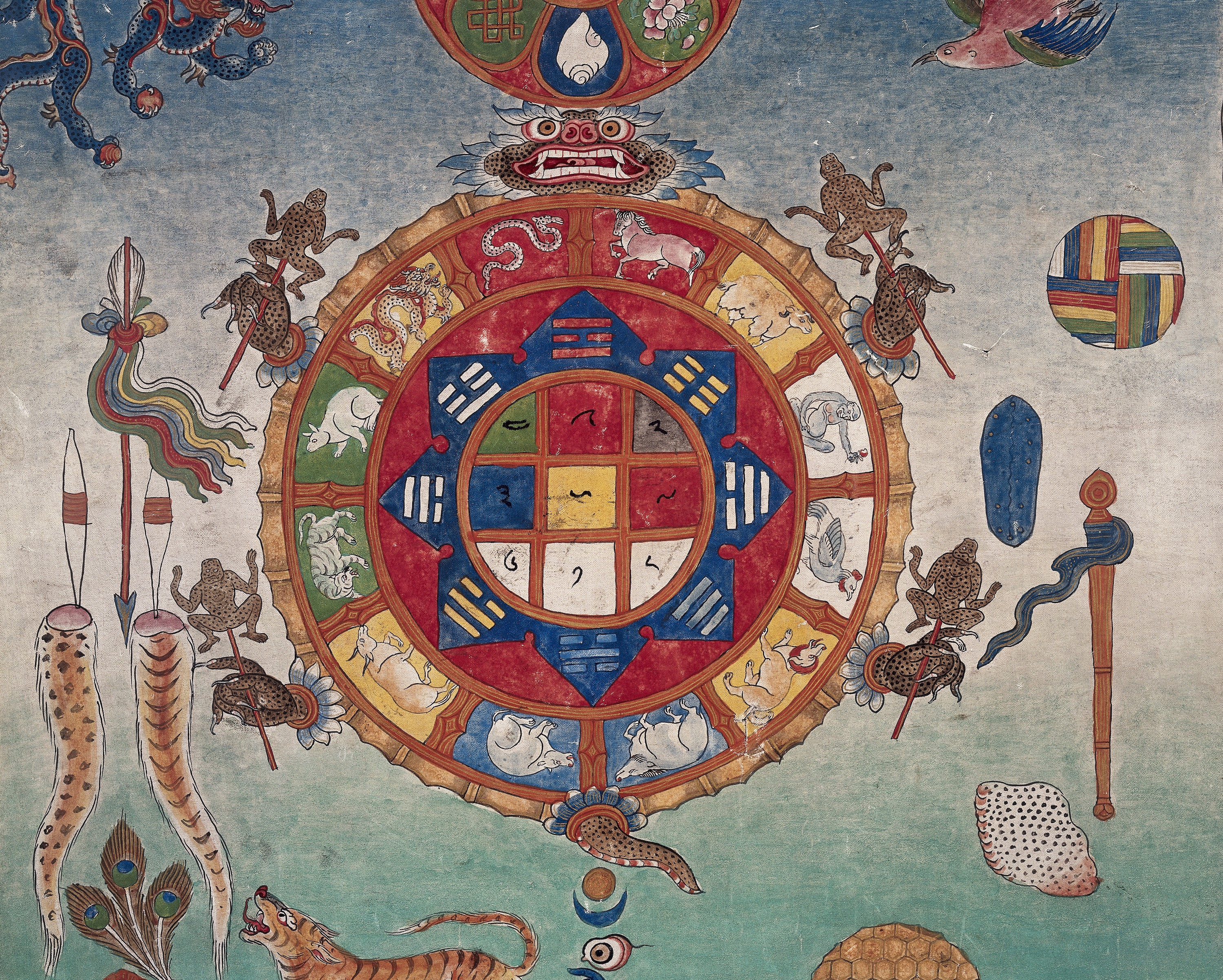 Tibetan Chart for Bloodletting based on the Luoshu Square,Attribution 4.0 International (CC BY 4.0)