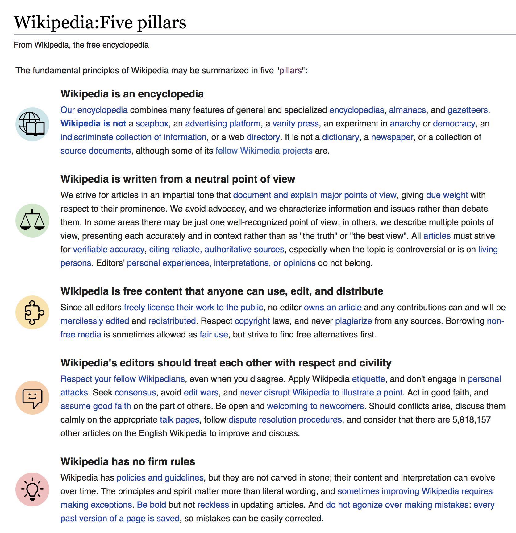 The Five Pillars of Wikipedia