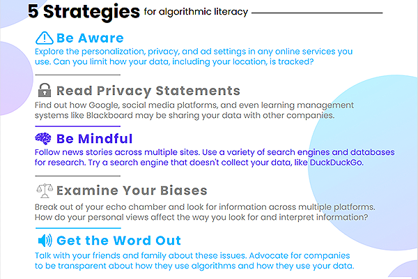 5 strategies for algorithmic literacy