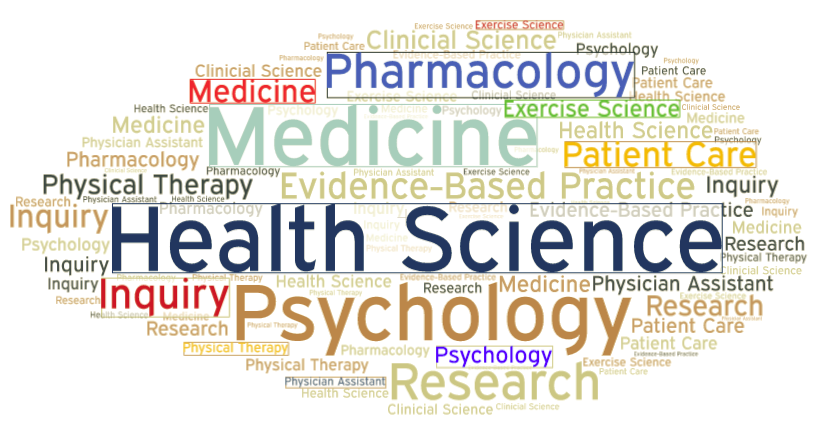 Health Sciences Word Art
