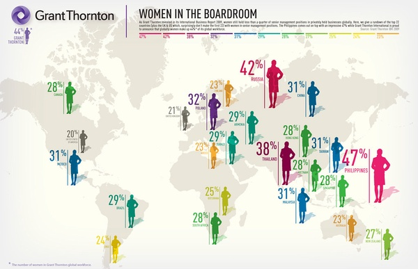 women in the board room world map