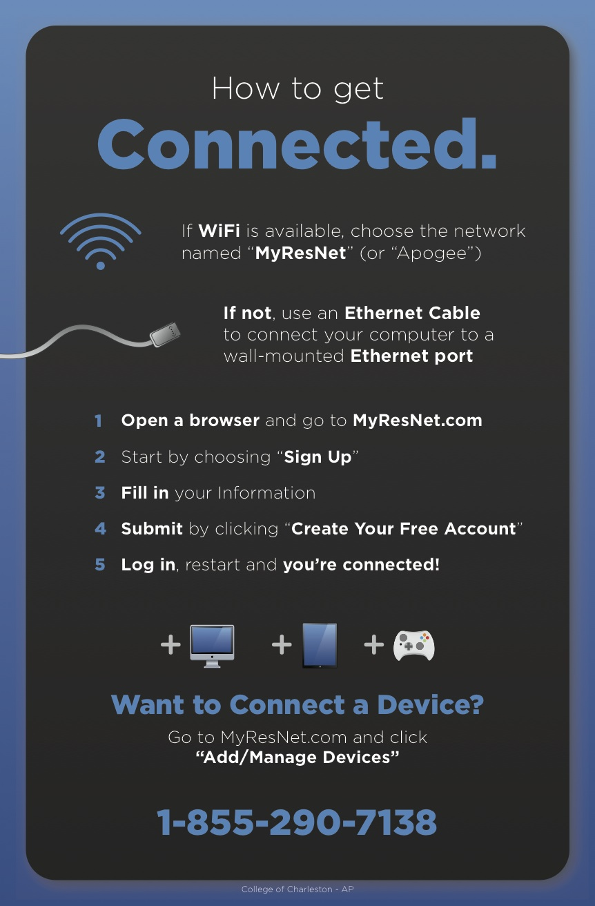 MyResNet Instructions