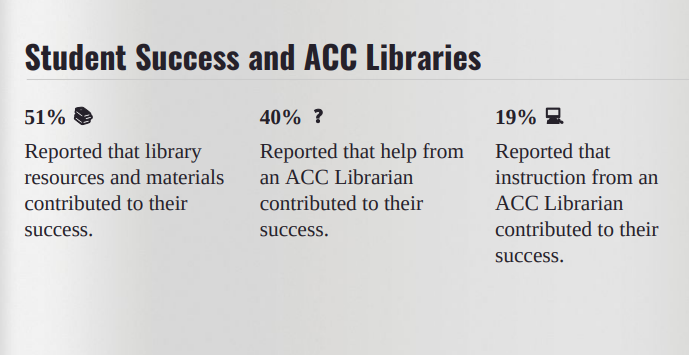 Libraries contribute to Student Success