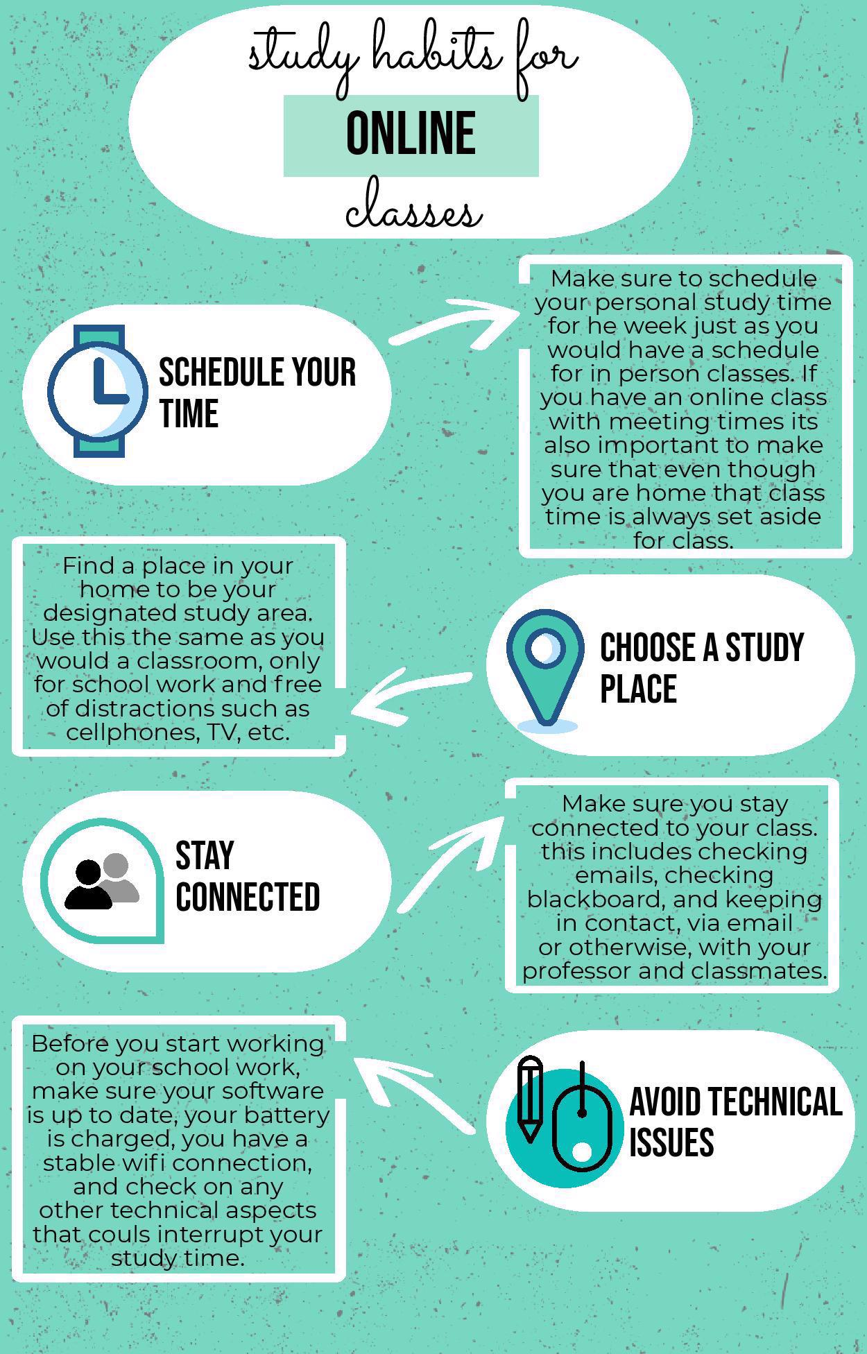 Study habits for online learning by ACC Student Life