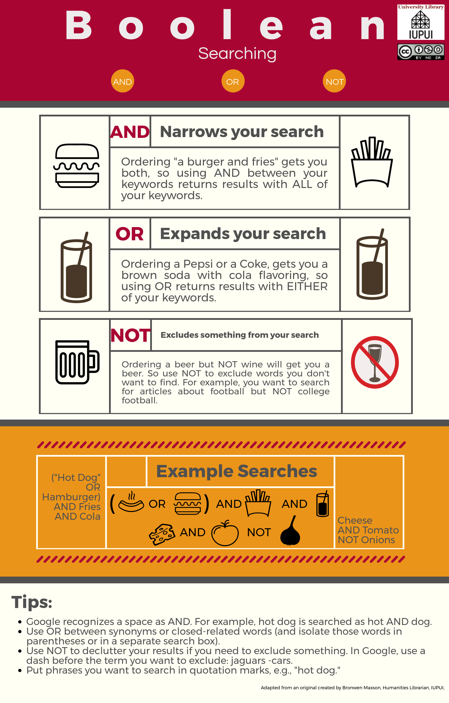 Boolean Searching Infographic