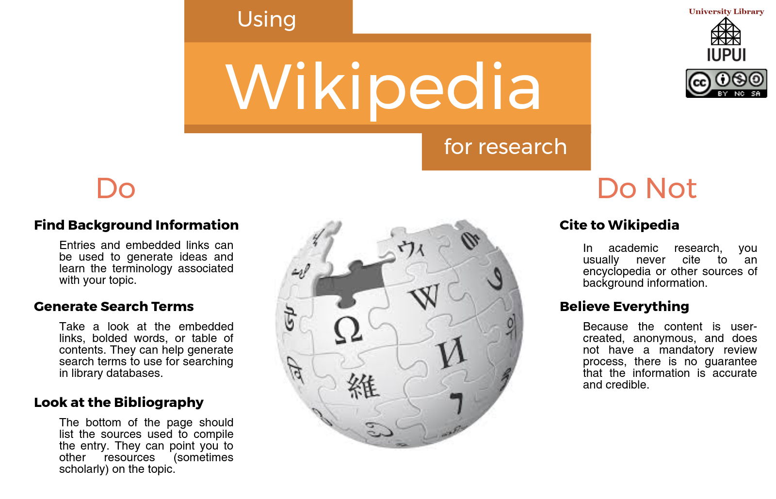 Using Wikipedia for Research