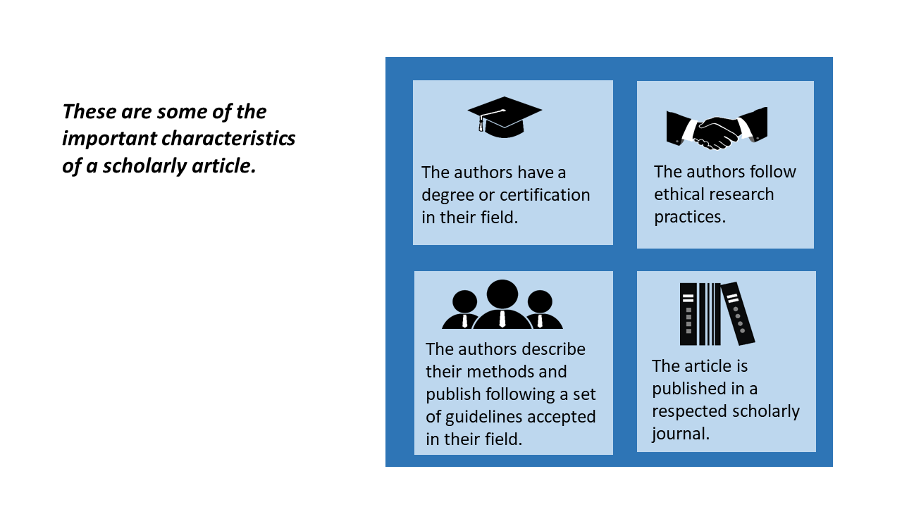 These are some of the important characteristics of a scholarly article: the authors have a degree or certification in their field; the authors follow ethical research practices; the authors describe their methods and publish following a set of guidelines accepted in their field; the article is published in a respected scholarly journal.