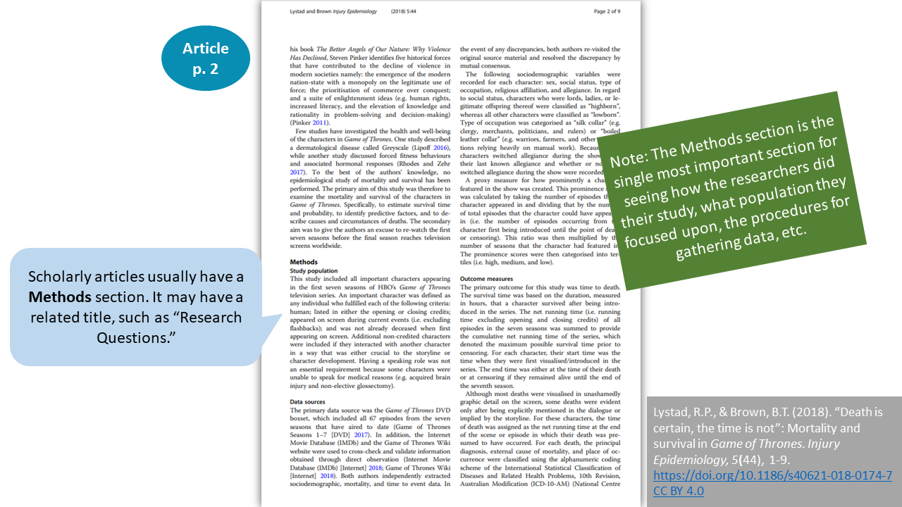 "(Screenshot of the article page 2 showing the Methods section). Scholarly articles usually have a Methods section. It may have a related title, such as ""Research Questions.""  Note: The Methods section is the single most important section for seeing how the researchers did their study, what population they focused upon, the procedures for gathering data, etc."