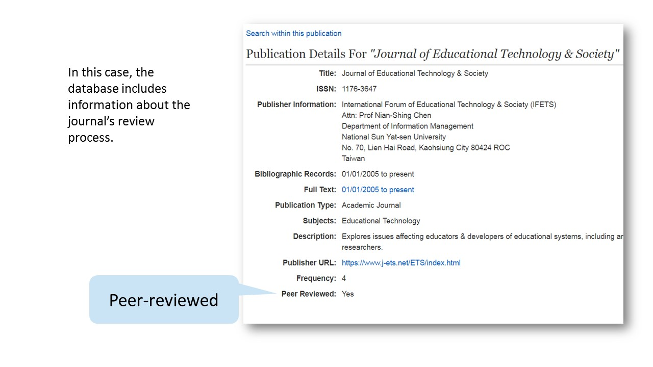 Image shows the record for the journal within the database, showing a Yes in the Peer Reviewed field. In this case, the database includes information about the journal's review process.