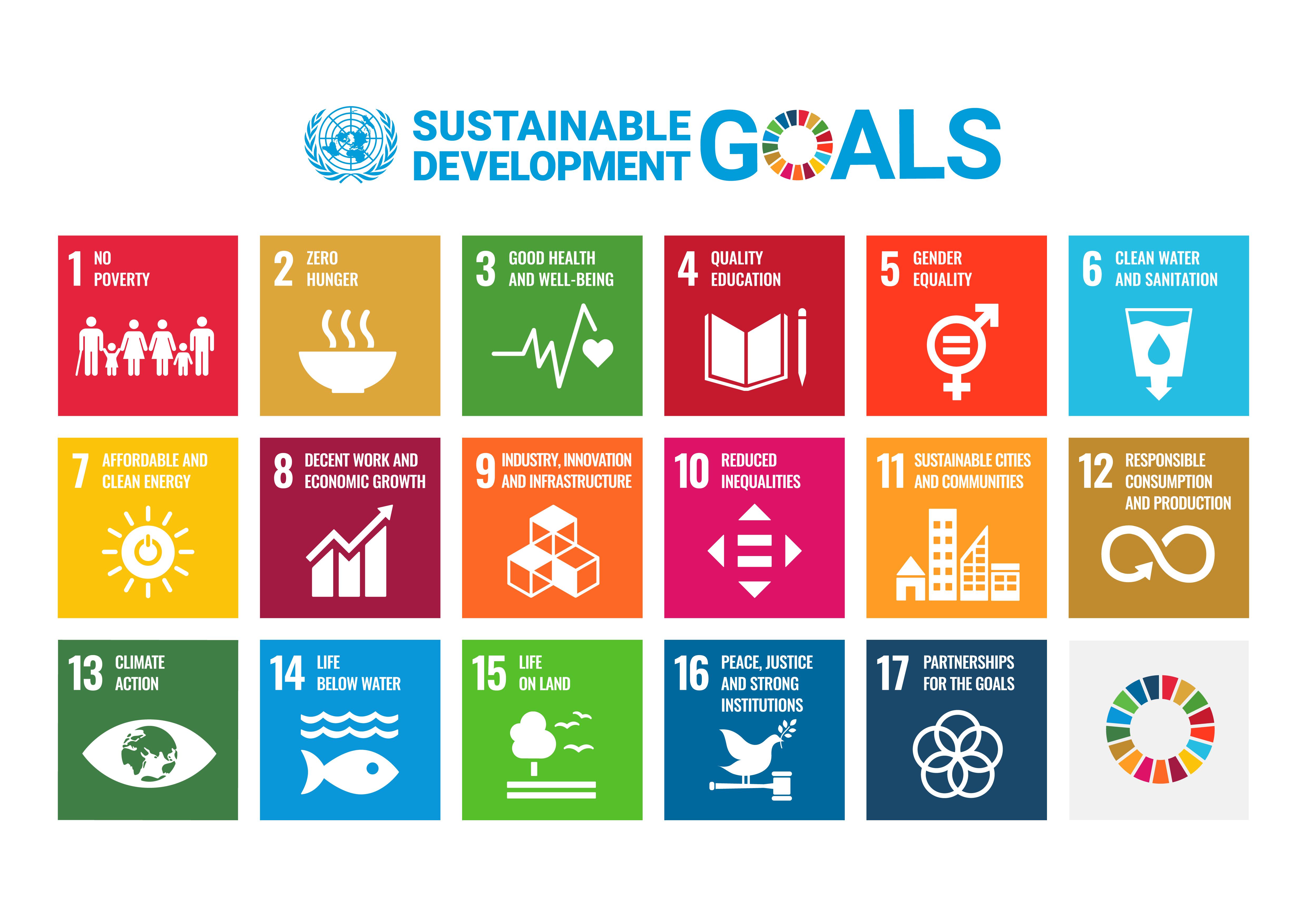 United Nations 17 Sustainability Development Goals