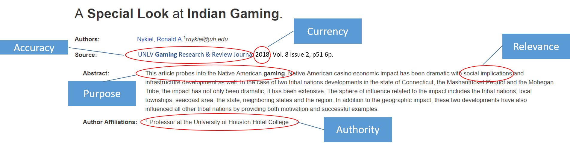 A special look at Indian Gaming article graphic