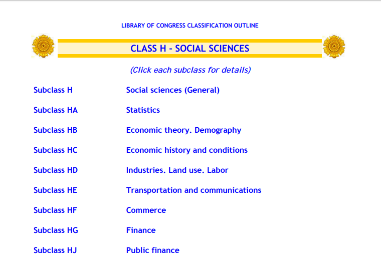 LC Classification for Class H- Social Sciences