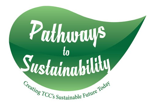 Logo for TCC's 3rd sustainability conference