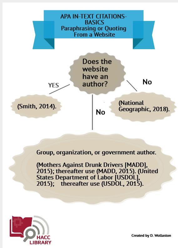 apa white website intext