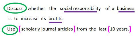 Discuss whether the social responsibility of a business is to increase its profits. Use scholarly journal articles from the last 10 years.