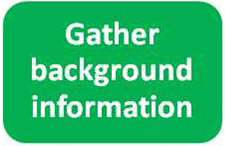 Gather background information