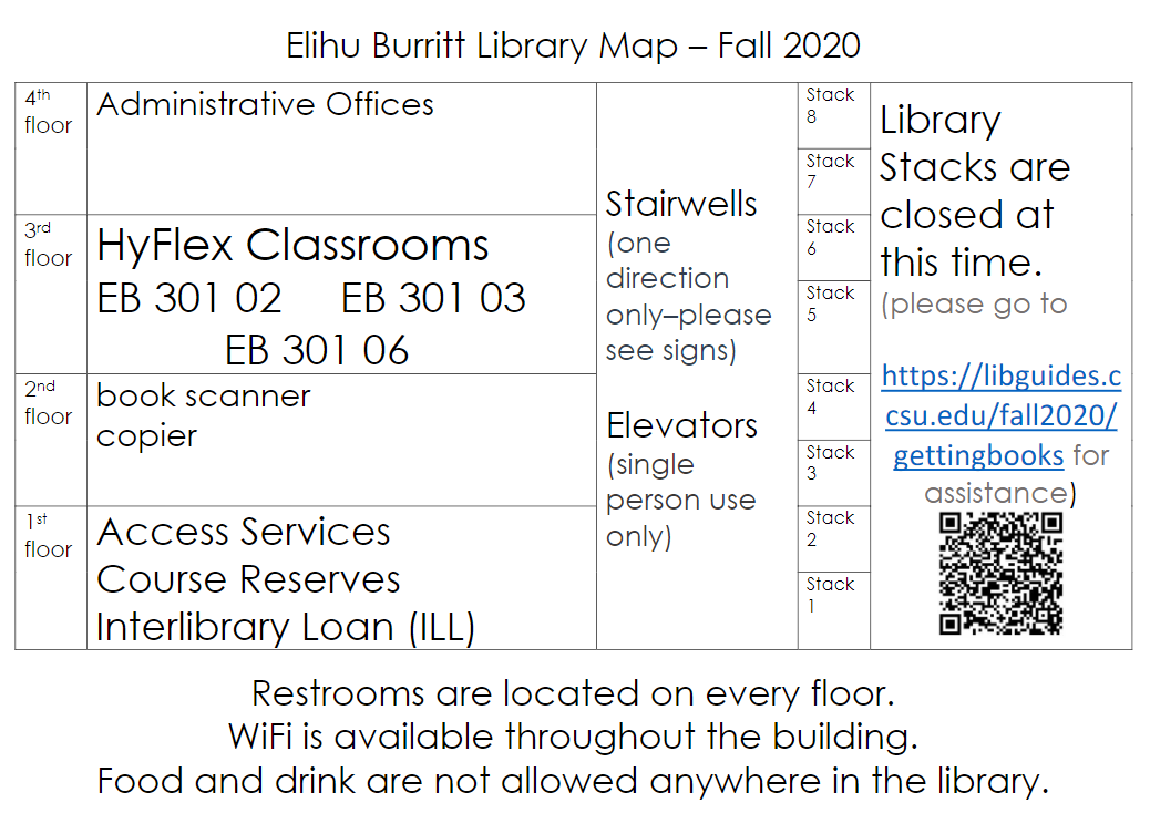 Library Map Fall 2020 (stacks closed, public spaces limited, 1 way stairwells)
