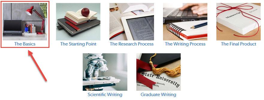 The Basics in Writing@APUS