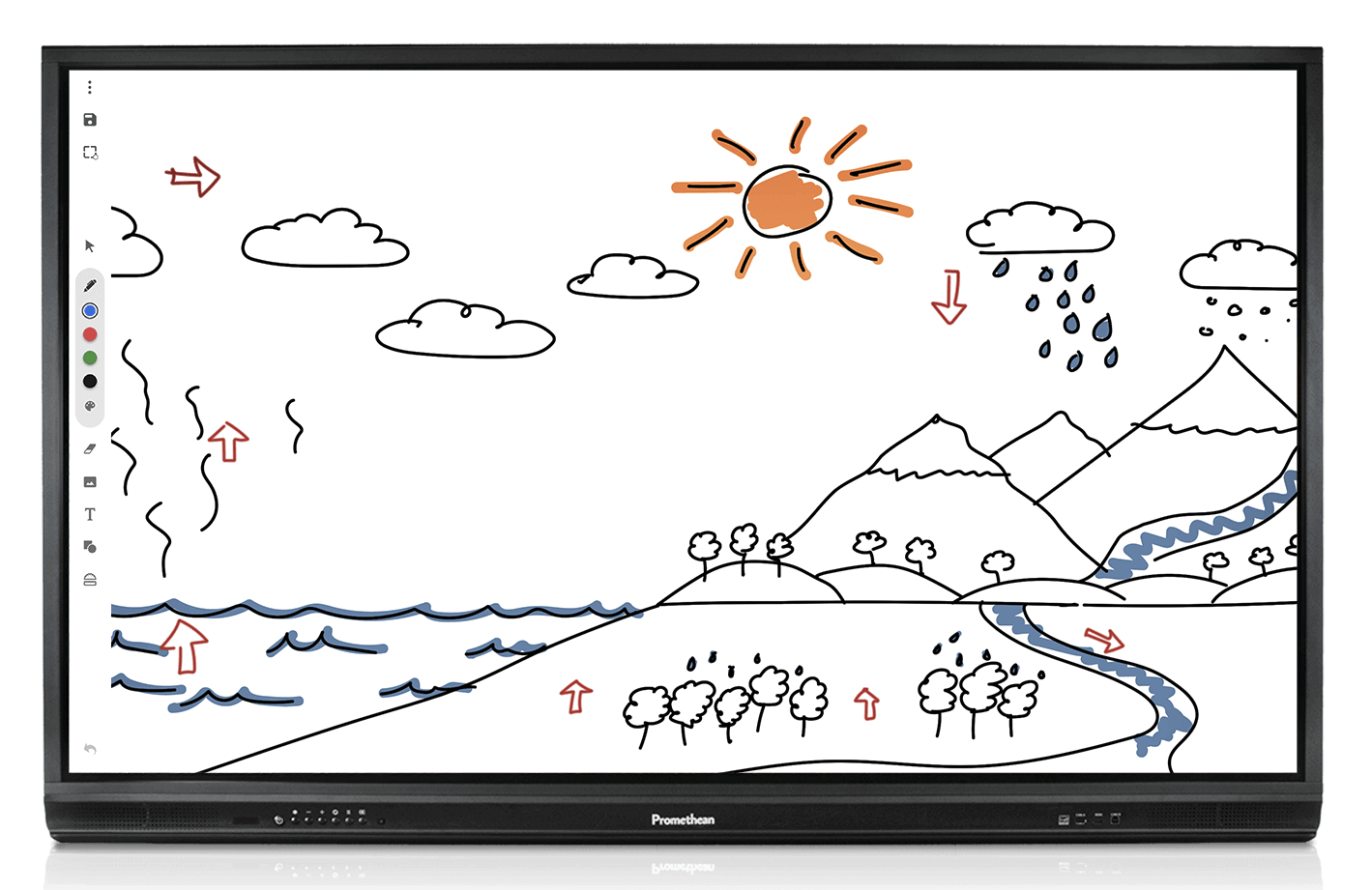 Image of the whiteboard on a smart board