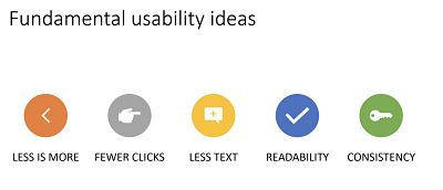 Jason Puckett,  Essentials of Usability Design for LibGuides