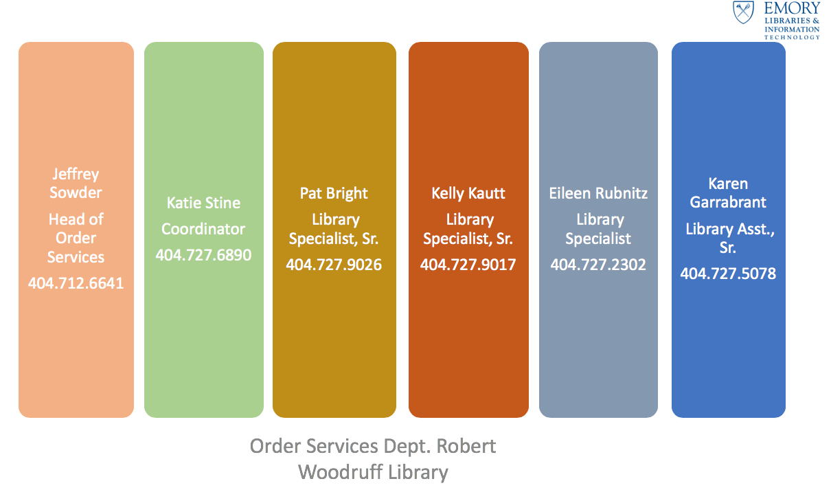 Graphics Lists Order Services Staff and Phone Numbers