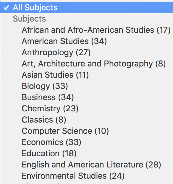 List of All Subjects